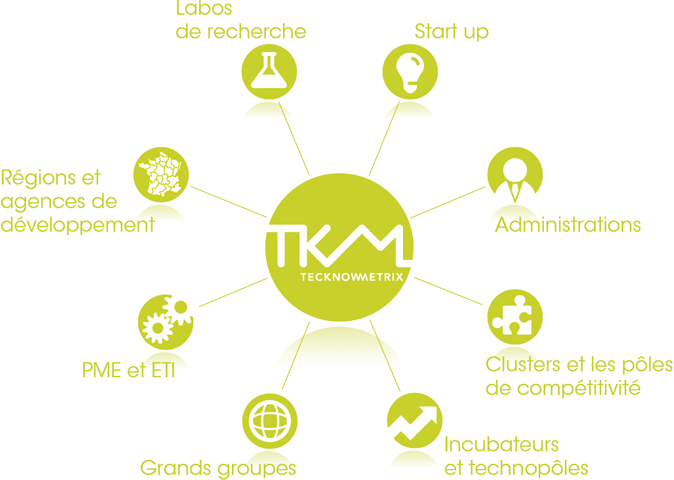 references presentation tkm